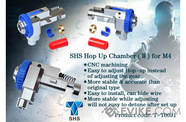 Pre-Order ETA May 2017 Matrix CNC Machined Aluminum Rotary Hop-Up Unit for M4 Series Airsoft AEGs by SHS