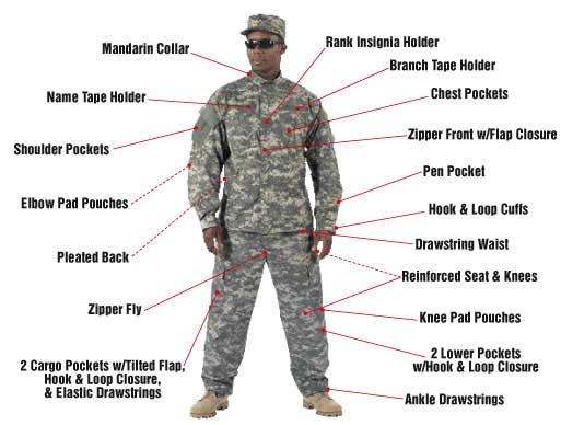 Ultra Force ACU Army Combat Uniform (Set with Jacket and Pants) (Size: Medium)