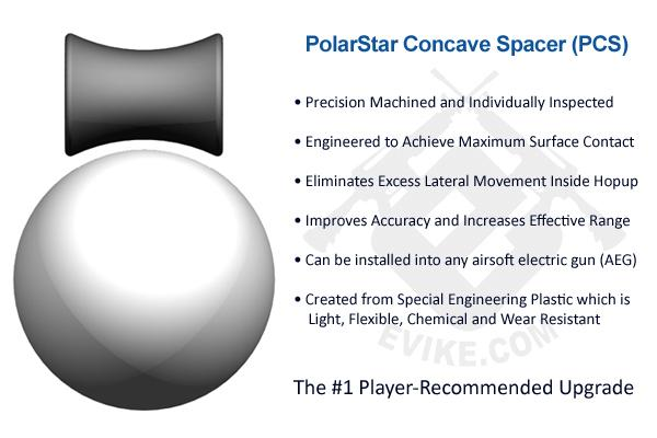 z PolarStar Concave Spacer (PCS) Officially Licensed SCS High Performance Airsoft Hopup Spacer