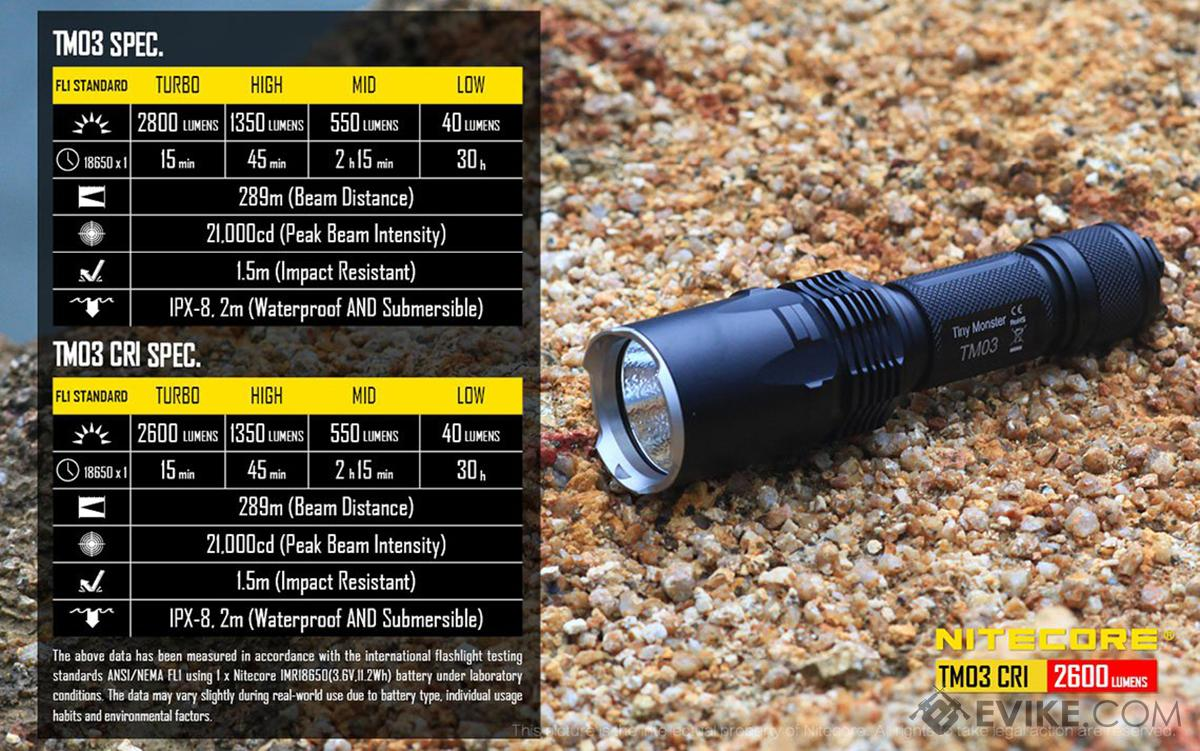 Nitecore TM03 2800 Lumens Tactical Flashlight