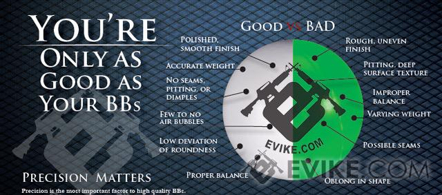 Evike.com 0.30g Sniper Max Grade Biodegradable 6mm Airsoft BBs - 2000rds