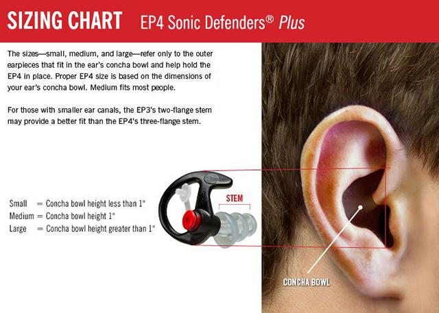 SureFire EP4 Sonic Defenders® Plus Filtered Flanged Earplugs - Black (Small)