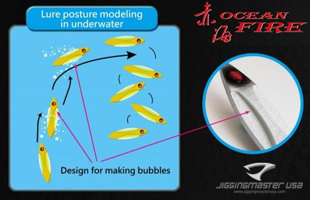 Ocean Fire Slow Jigging Luminous Jig by Wiki Jigging - #3 (Weight: 300g)