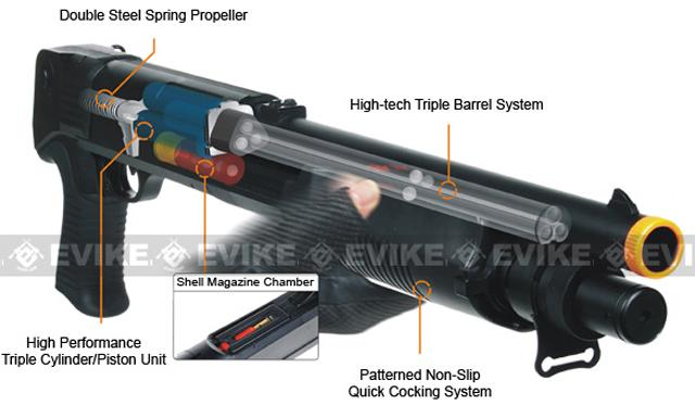 M3 3-Round Burst Multi-Shot Shell Loading Airsoft Riot Shotgun - Retractable Stock